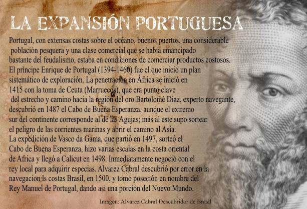 Portugal Descubre Brasil y Conquista Mercados