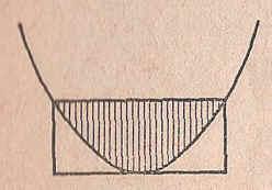 Geometría cinética con Arquímedes